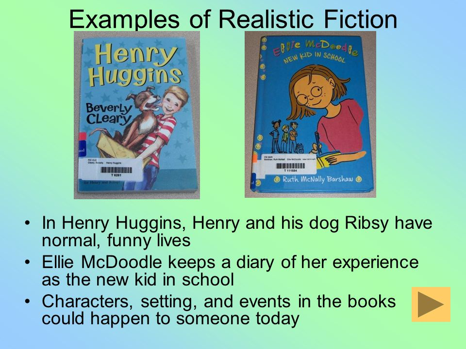 Realistic Fiction Type of fiction Characters are like people the reader knows Easy to understand how characters think and act No unusual characteristics or events Settings –In present day –Modern difficulties and situations Reader could see self in the story as a character or friend to main character