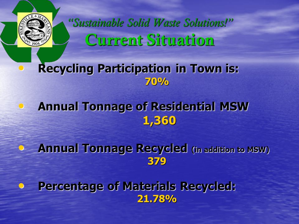 Sustainable Solid Waste Solutions.Cost Comparisons (p/y) Town vs.