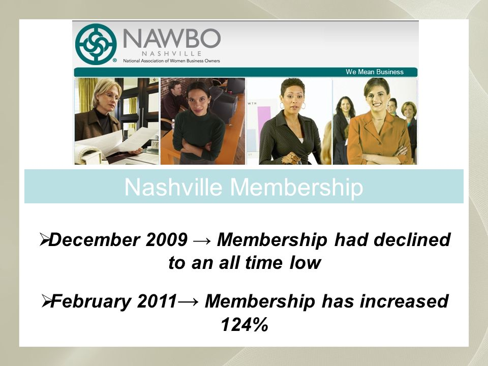 Click to enter Header Nashville Membership December 2009 Membership had declined to an all time low February 2011 Membership has increased 124%
