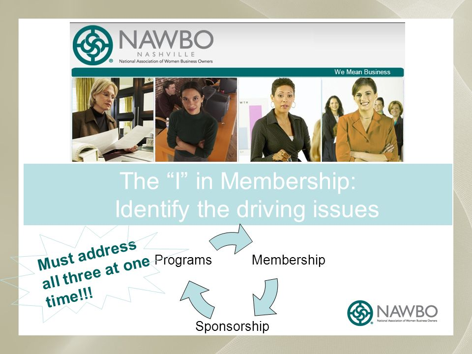 The I in Membership: Identify the driving issues Membership Sponsorship Programs Must address all three at one time!!!