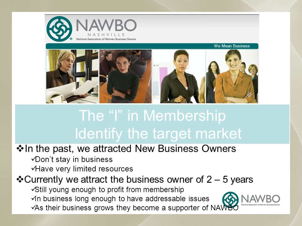 The I in Membership Identify the target market In the past, we attracted New Business Owners Dont stay in business Have very limited resources Currently we attract the business owner of 2 – 5 years Still young enough to profit from membership In business long enough to have addressable issues As their business grows they become a supporter of NAWBO