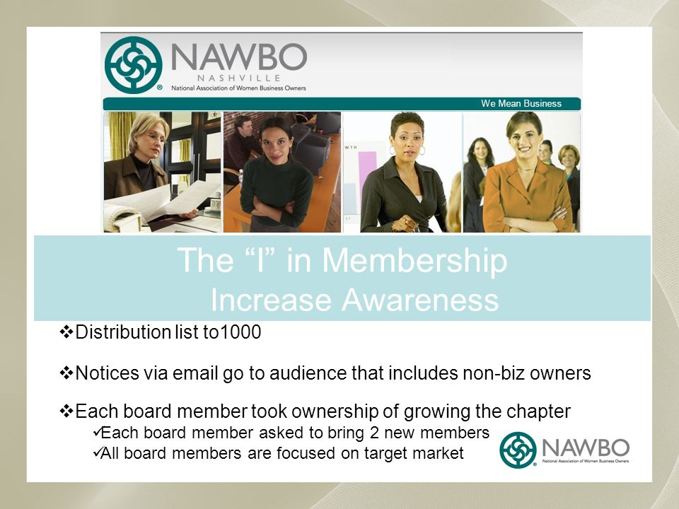 The I in Membership Increase Awareness Distribution list to1000 Notices via email go to audience that includes non-biz owners Each board member took ownership of growing the chapter Each board member asked to bring 2 new members All board members are focused on target market