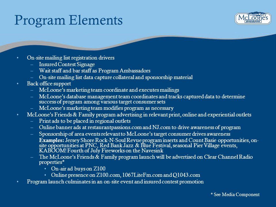 Program Elements On-site mailing list registration drivers –Insured Contest Signage –Wait staff and bar staff as Program Ambassadors –On-site mailing