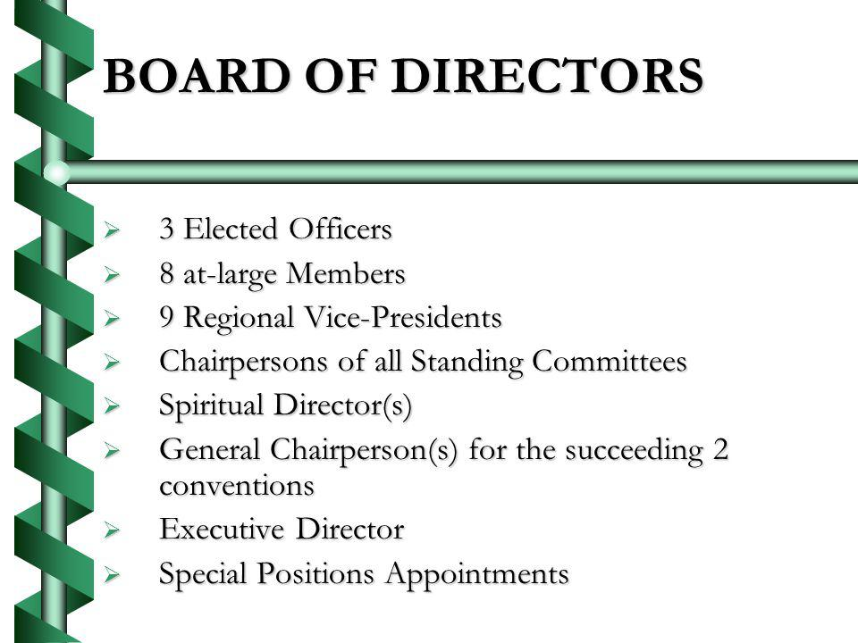 BOARD OF DIRECTORS 3 Elected Officers 3 Elected Officers 8 at-large Members 8 at-large Members 9 Regional Vice-Presidents 9 Regional Vice-Presidents Chairpersons of all Standing Committees Chairpersons of all Standing Committees Spiritual Director(s) Spiritual Director(s) General Chairperson(s) for the succeeding 2 conventions General Chairperson(s) for the succeeding 2 conventions Executive Director Executive Director Special Positions Appointments Special Positions Appointments