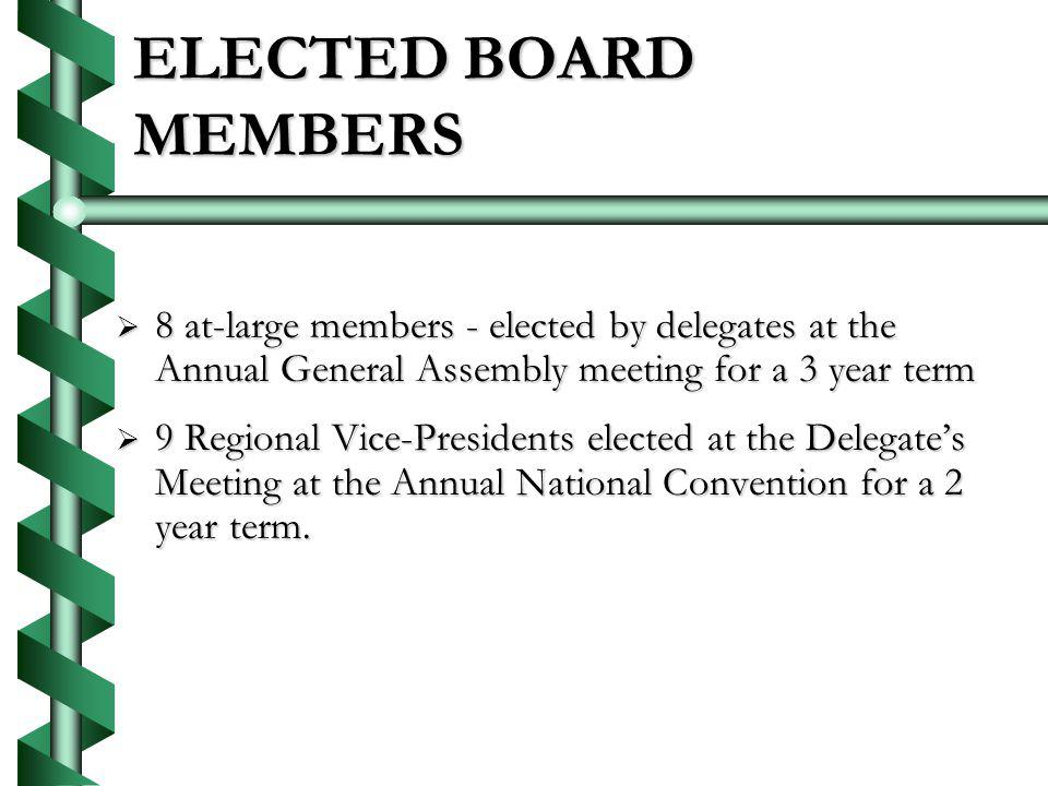ELECTED BOARD MEMBERS 8 at-large members - elected by delegates at the Annual General Assembly meeting for a 3 year term 8 at-large members - elected by delegates at the Annual General Assembly meeting for a 3 year term 9 Regional Vice-Presidents elected at the Delegates Meeting at the Annual National Convention for a 2 year term.