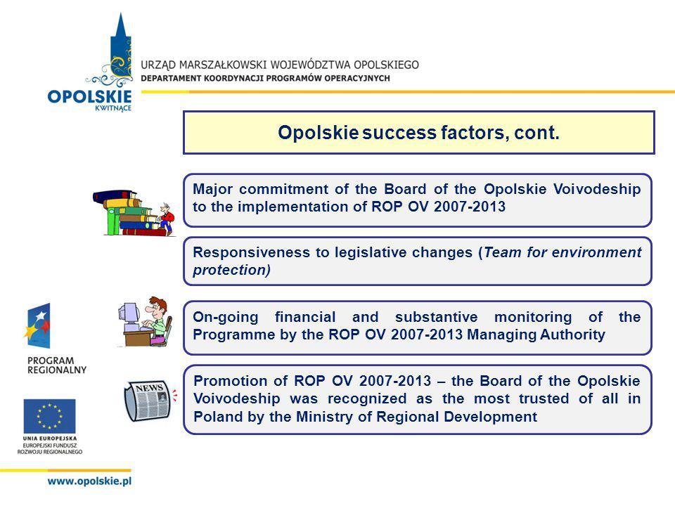 Qualifications Motivation Commitment Opolskie success factors, cont.