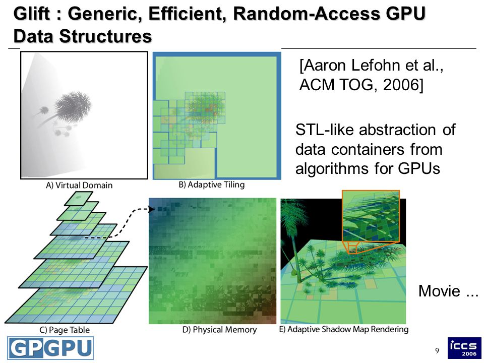 9 Glift : Generic, Efficient, Random-Access GPU Data Structures [Aaron Lefohn et al., ACM TOG, 2006] Movie...