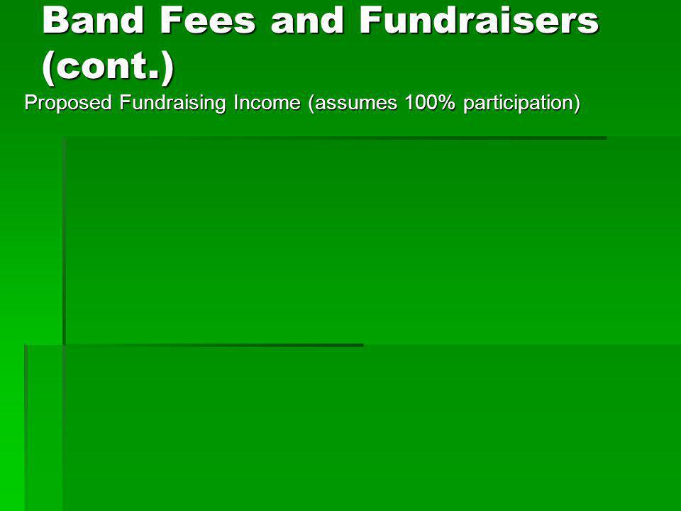 Band Fees and Fundraisers (cont.) Proposed Fundraising Income (assumes 100% participation)