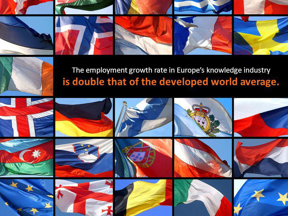 The employment growth rate in Europes knowledge industry is double that of the developed world average.