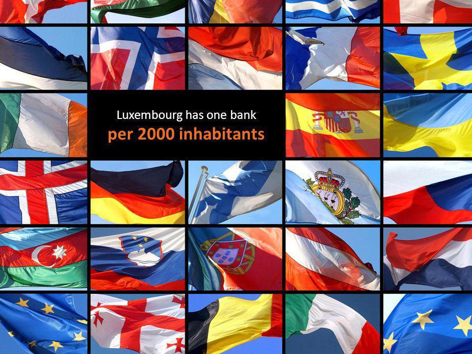 Luxembourg has one bank per 2000 inhabitants