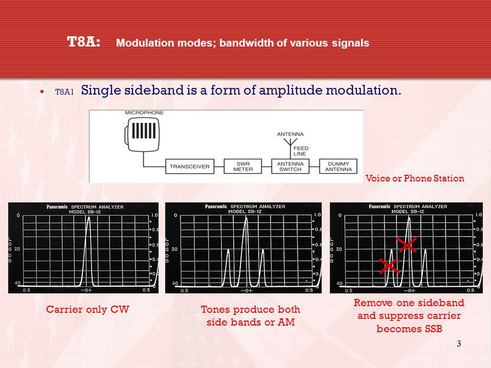 3 3 T8A: Modulation modes; bandwidth of various signals T8A1 Single sideband is a form of amplitude modulation. Carrier only CWTones produce both side