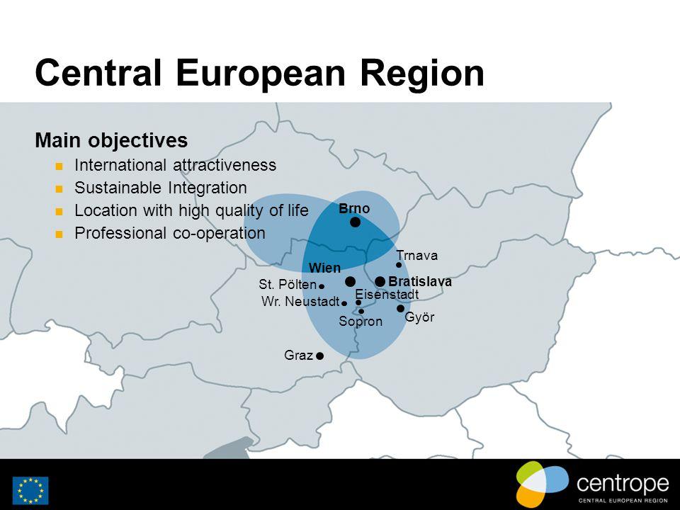 Central European Region Wien Bratislava Trnava Brno Györ Eisenstadt Wr. Neustadt Sopron St. Pölten Graz Main objectives International attractiveness S
