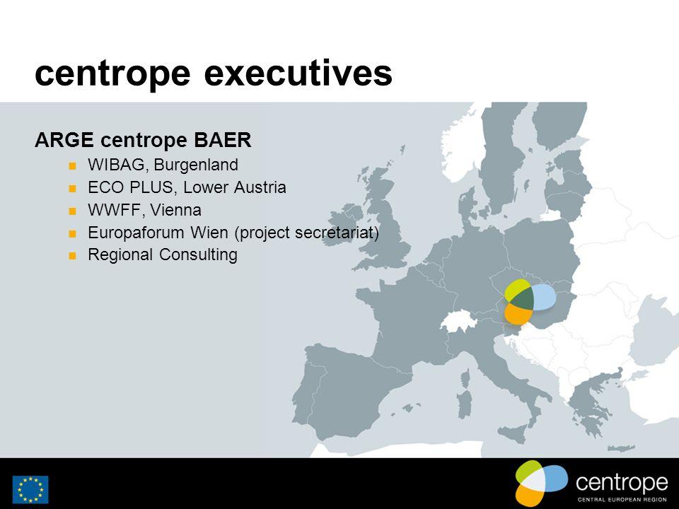ARGE centrope BAER WIBAG, Burgenland ECO PLUS, Lower Austria WWFF, Vienna Europaforum Wien (project secretariat) Regional Consulting centrope executiv