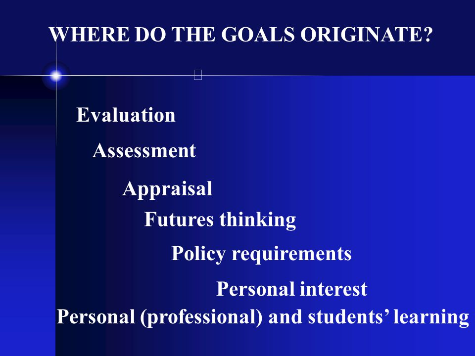 Evaluation Assessment Appraisal Futures thinking Policy requirements Personal (professional) and students learning Personal interest WHERE DO THE GOALS ORIGINATE?