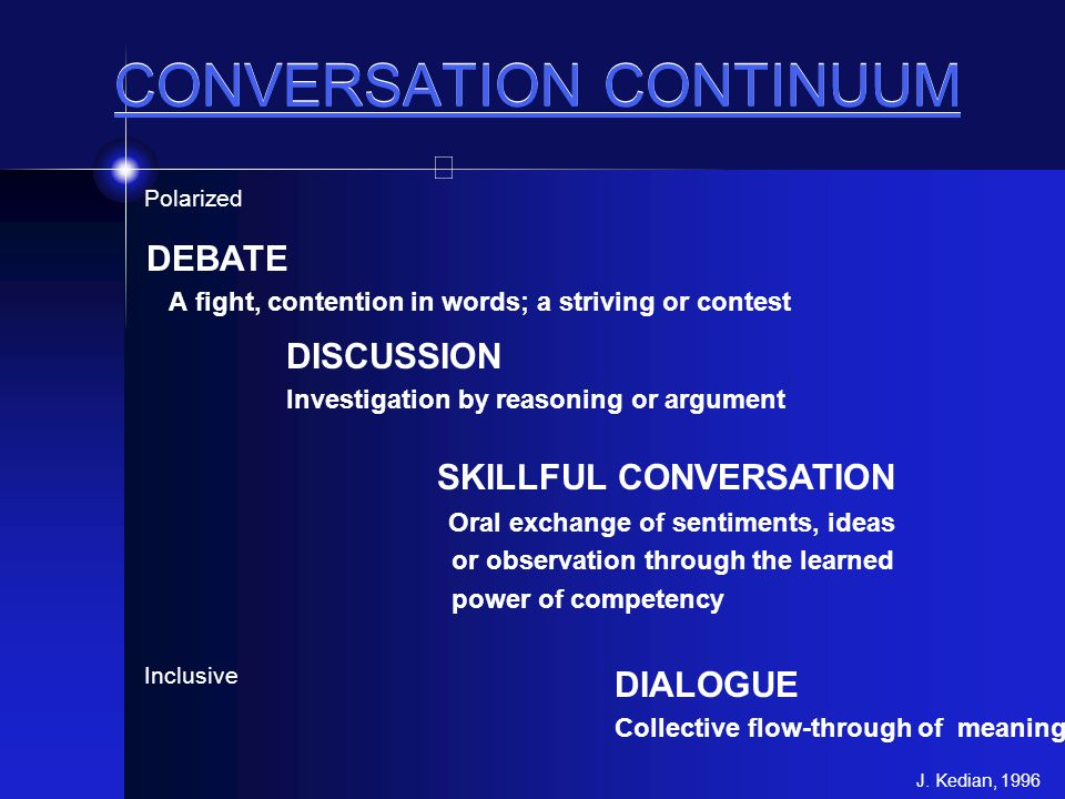 WHAT IS DIALOGUE.