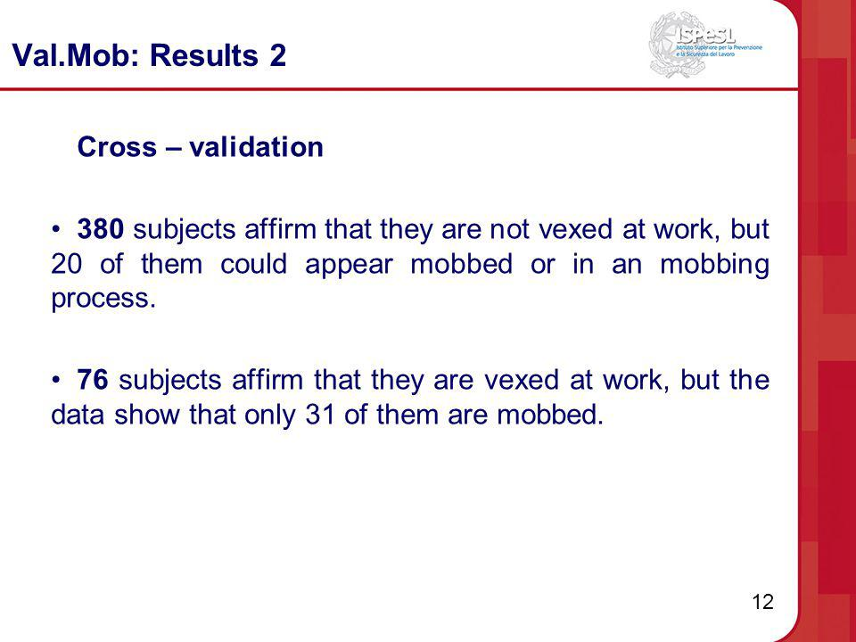 12 Val.Mob: Results 2 Cross – validation 380 subjects affirm that they are not vexed at work, but 20 of them could appear mobbed or in an mobbing process.