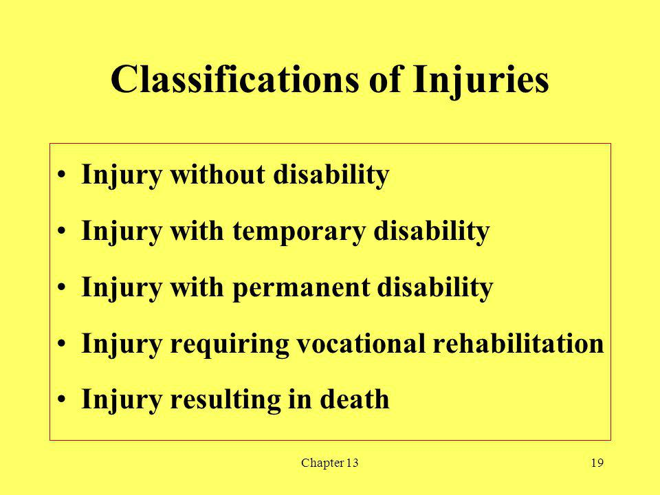 Chapter 1319 Classifications of Injuries Injury without disability Injury with temporary disability Injury with permanent disability Injury requiring vocational rehabilitation Injury resulting in death