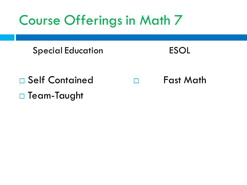 Course Offerings in Math 7 Special Education Self Contained Team-Taught ESOL Fast Math