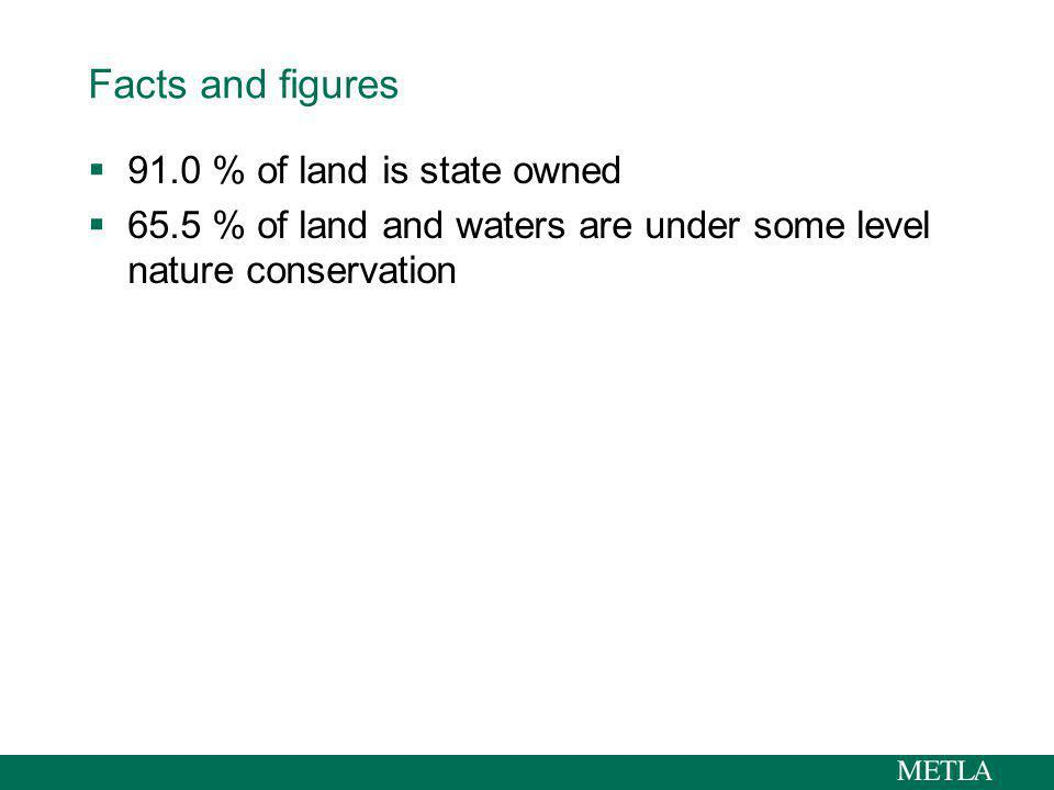 Facts and figures 91.0 % of land is state owned 65.5 % of land and waters are under some level nature conservation