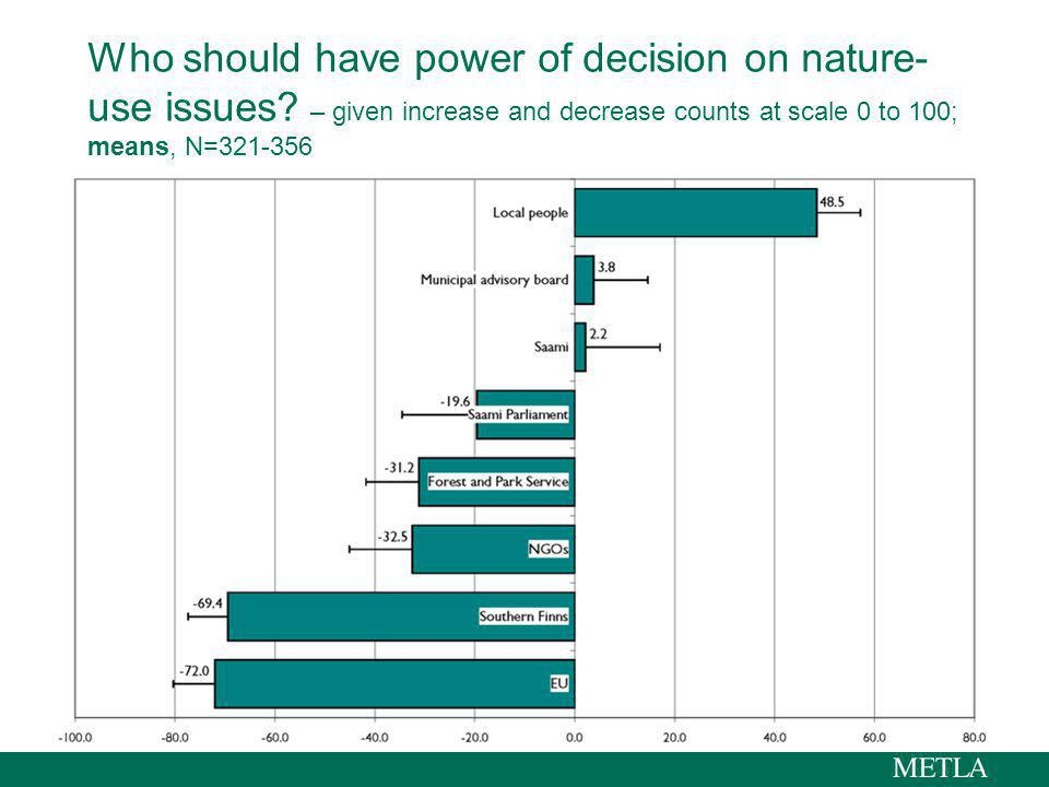 Who should have power of decision on nature- use issues.