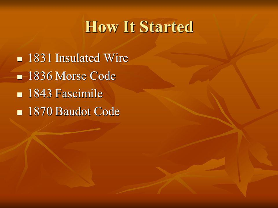 How It Started 1831 Insulated Wire 1831 Insulated Wire 1836 Morse Code 1836 Morse Code 1843 Fascimile 1843 Fascimile 1870 Baudot Code 1870 Baudot Code