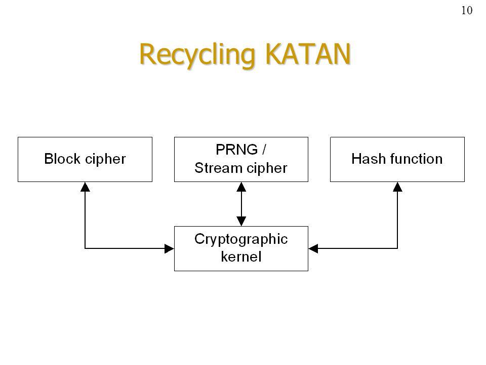 Recycling KATAN 10