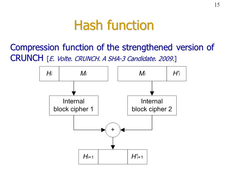 Hash function Compression function of the strengthened version of CRUNCH [E. Volte. CRUNCH. A SHA-3 Candidate. 2009.] 15