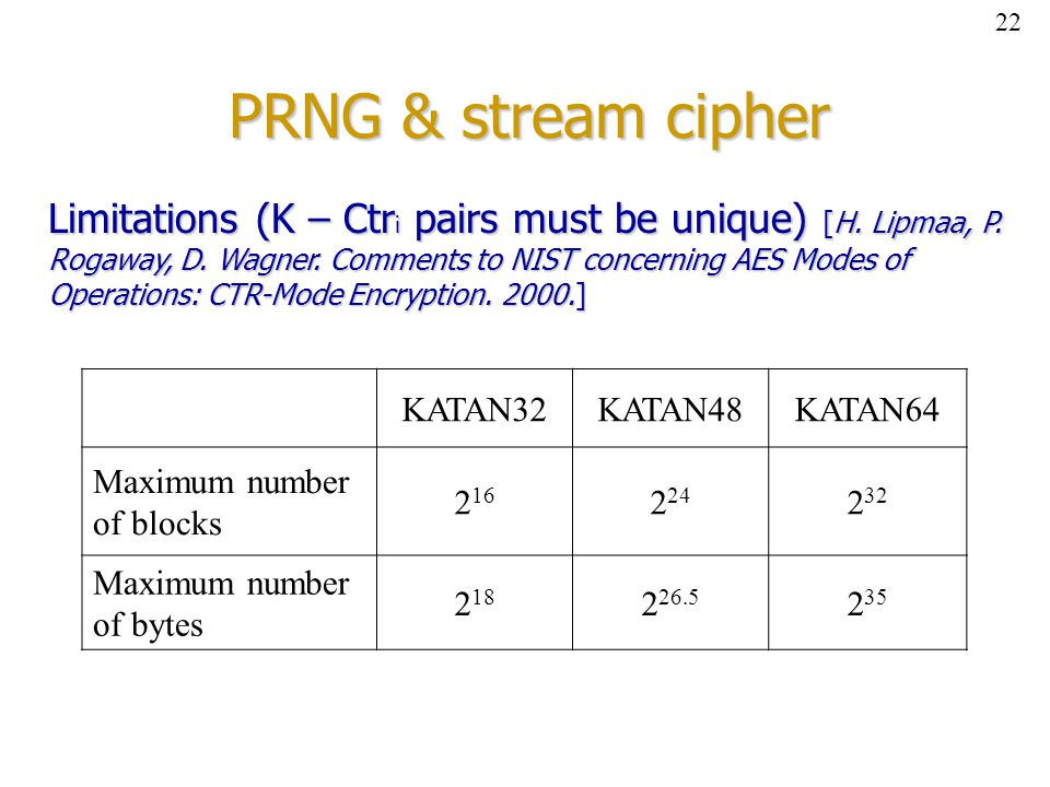 PRNG & stream cipher Limitations (K – Ctr i pairs must be unique) [H.