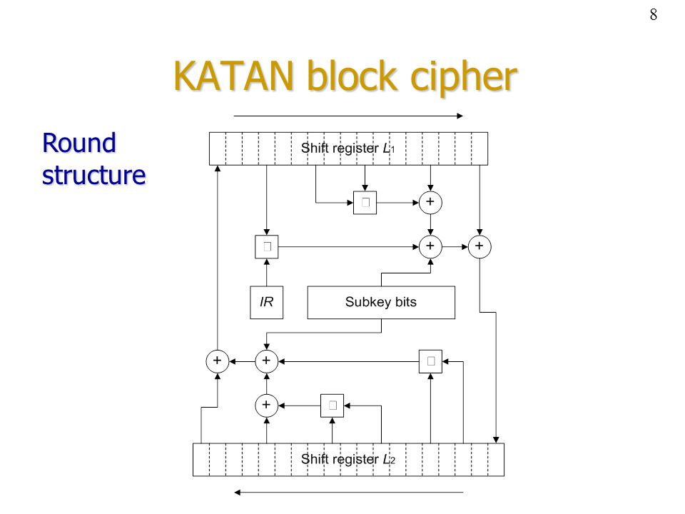 KATAN block cipher Round structure 8
