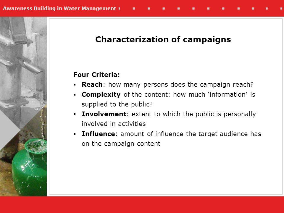 Awareness Building in Water Management Characterization of campaigns Three basic modes of campaigning based on these four criteria (Reach, Complexity, Involvement, Influence): Market mode Educational mode Social/local mode