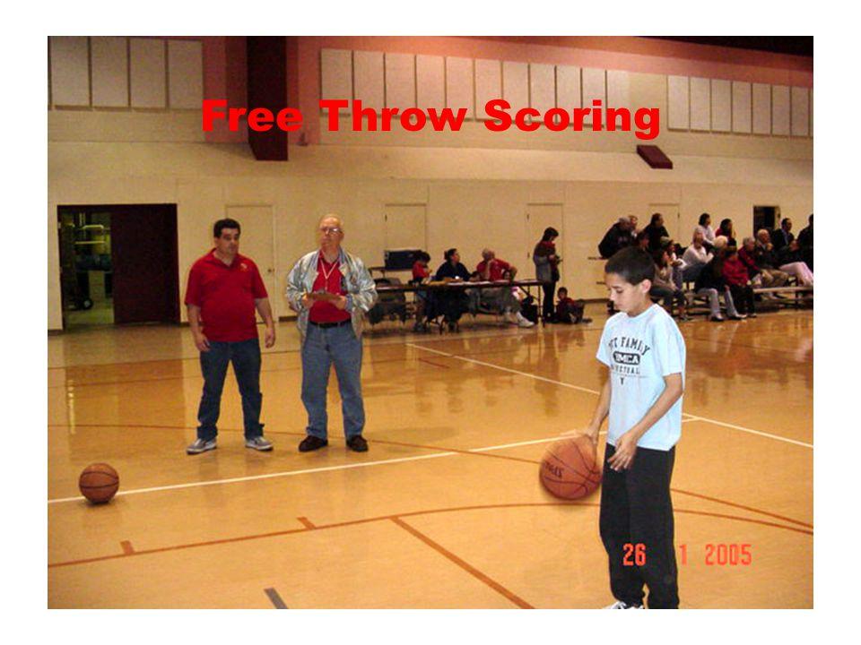 Free Throw Scoring