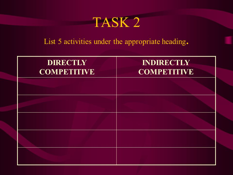 TASK 2 List 5 activities under the appropriate heading. DIRECTLY COMPETITIVE INDIRECTLY COMPETITIVE