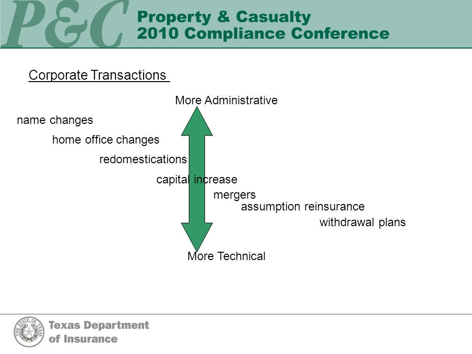 Corporate Transactions More Administrative More Technical capital increase name changes home office changes redomestications mergers assumption reinsurance withdrawal plans