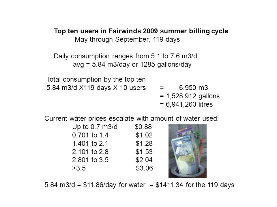 Top ten users in Fairwinds 2009 summer billing cycle May through September, 119 days Daily consumption ranges from 5.1 to 7.6 m3/d avg = 5.84 m3/day o