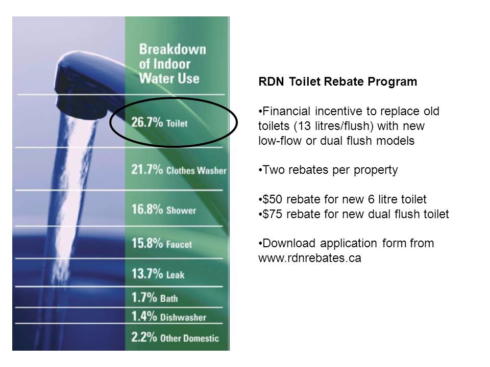 RDN Toilet Rebate Program Financial incentive to replace old toilets (13 litres/flush) with new low-flow or dual flush models Two rebates per property $50 rebate for new 6 litre toilet $75 rebate for new dual flush toilet Download application form from www.rdnrebates.ca