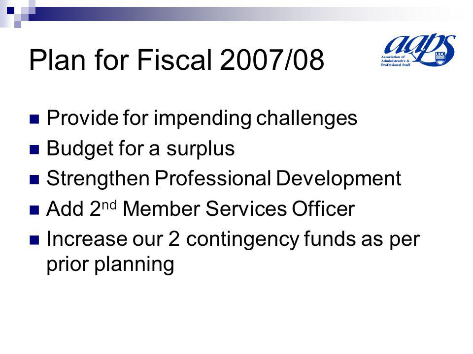 Plan for Fiscal 2007/08 Provide for impending challenges Budget for a surplus Strengthen Professional Development Add 2 nd Member Services Officer Increase our 2 contingency funds as per prior planning