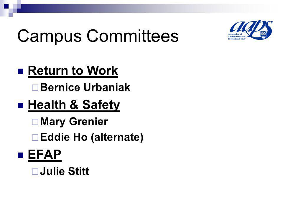 Campus Committees Return to Work Bernice Urbaniak Health & Safety Mary Grenier Eddie Ho (alternate) EFAP Julie Stitt