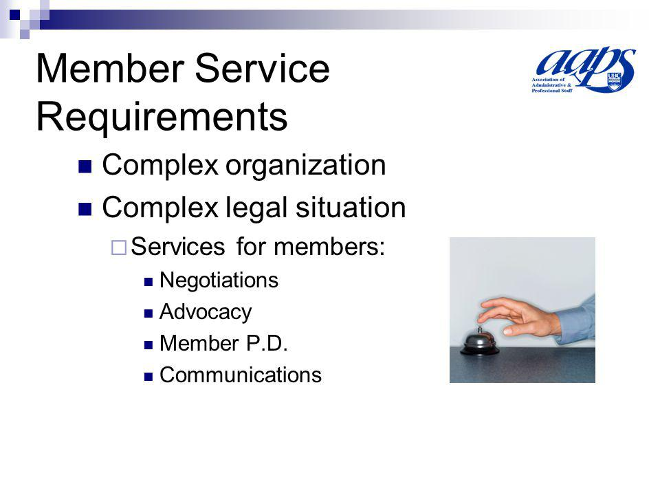 Member Service Requirements Complex organization Complex legal situation Services for members: Negotiations Advocacy Member P.D.