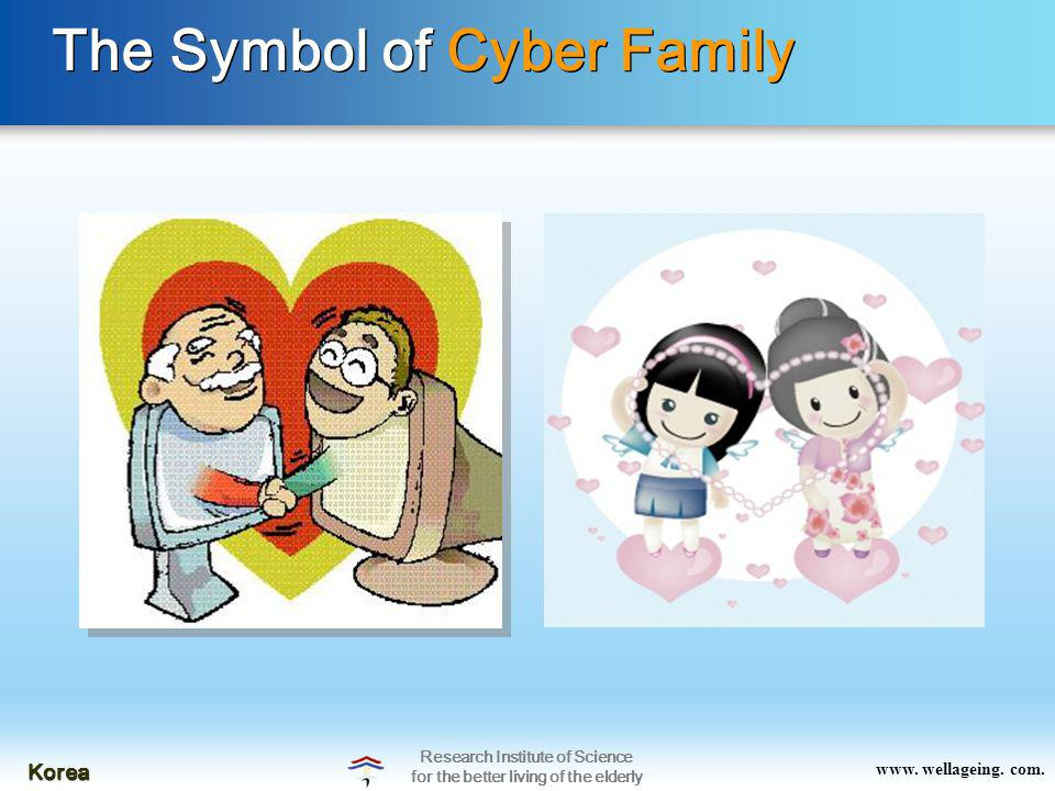 The Symbol of Cyber Family www.wellageing. com.