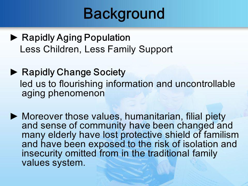 Background Rapidly Aging Population Less Children, Less Family Support Rapidly Change Society led us to flourishing information and uncontrollable aging phenomenon Moreover those values, humanitarian, filial piety and sense of community have been changed and many elderly have lost protective shield of familism and have been exposed to the risk of isolation and insecurity omitted from in the traditional family values system.