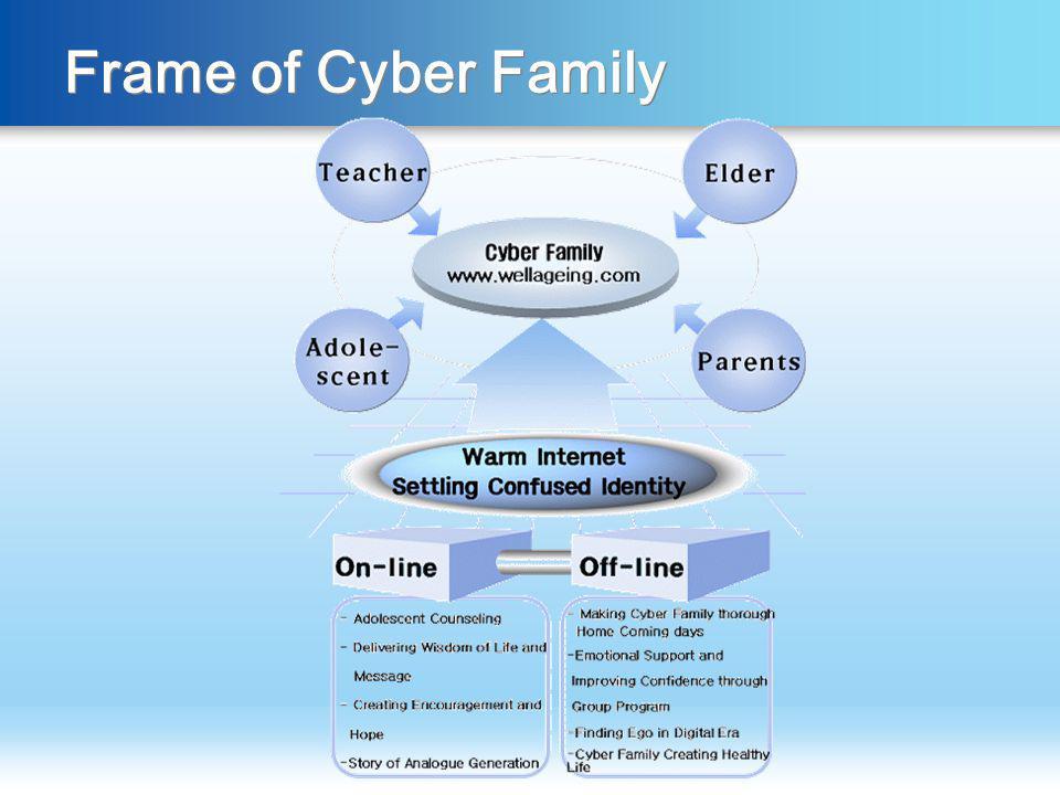Frame of Cyber Family