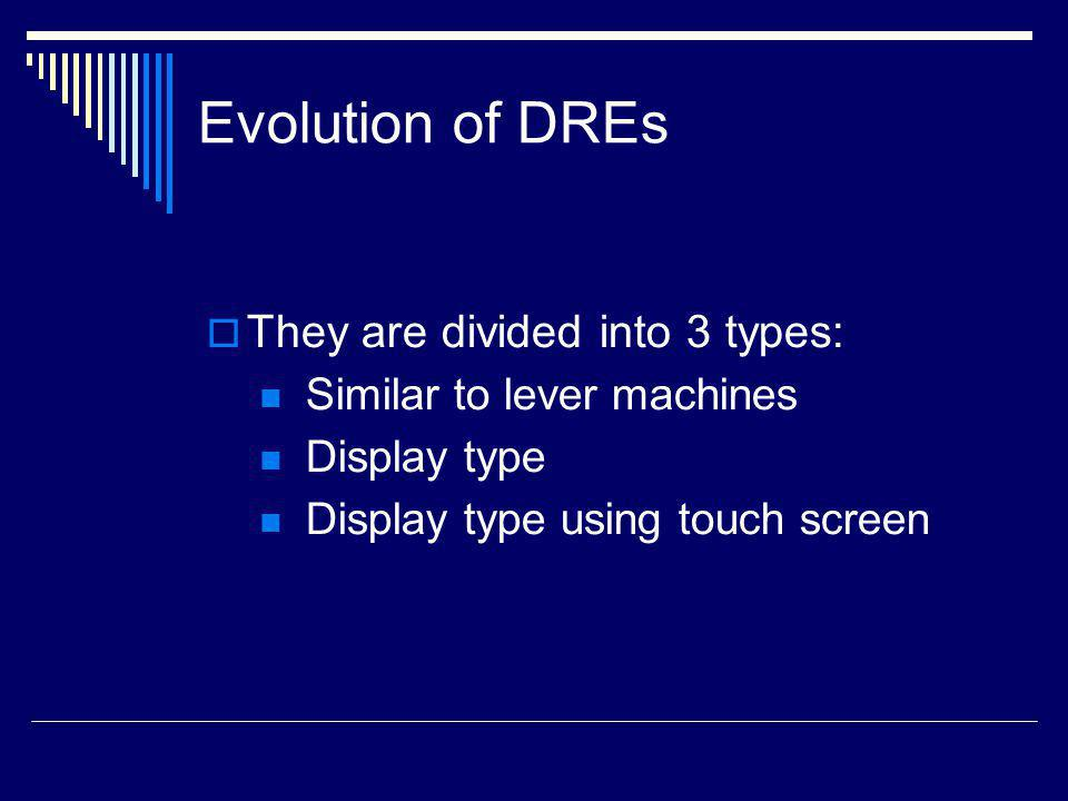 Evolution of DREs They are divided into 3 types: Similar to lever machines Display type Display type using touch screen