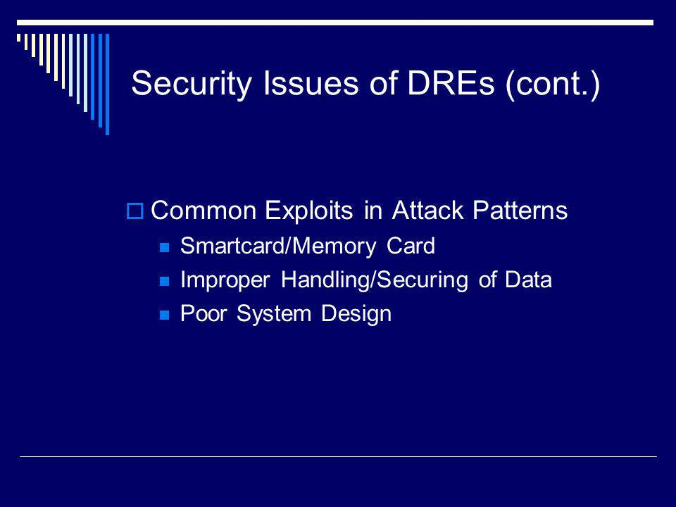 Security Issues of DREs (cont.) Common Exploits in Attack Patterns Smartcard/Memory Card Improper Handling/Securing of Data Poor System Design