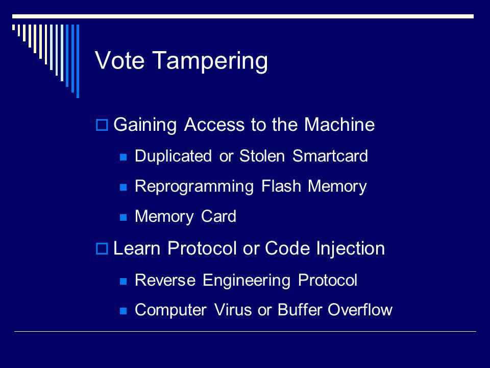 Vote Tampering Gaining Access to the Machine Duplicated or Stolen Smartcard Reprogramming Flash Memory Memory Card Learn Protocol or Code Injection Re