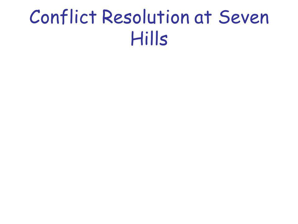 Conflict Resolution at Seven Hills