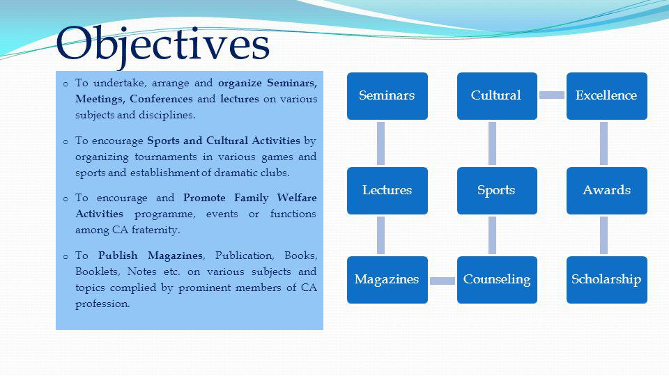 Objectives o To undertake, arrange and organize Seminars, Meetings, Conferences and lectures on various subjects and disciplines.
