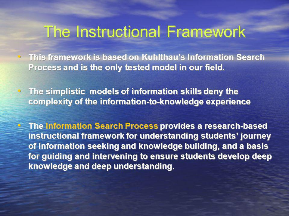 The Instructional Framework This framework is based on Kuhlthaus Information Search Process and is the only tested model in our field. The simplistic