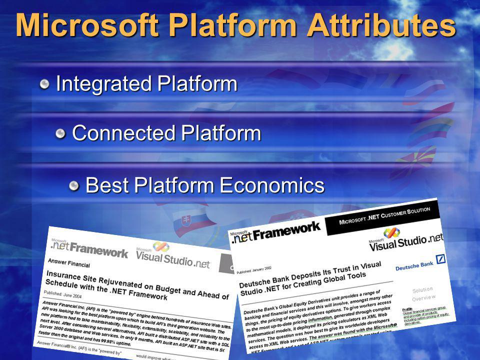 Microsoft Platform Attributes Connected Platform Best Platform Economics Integrated Platform