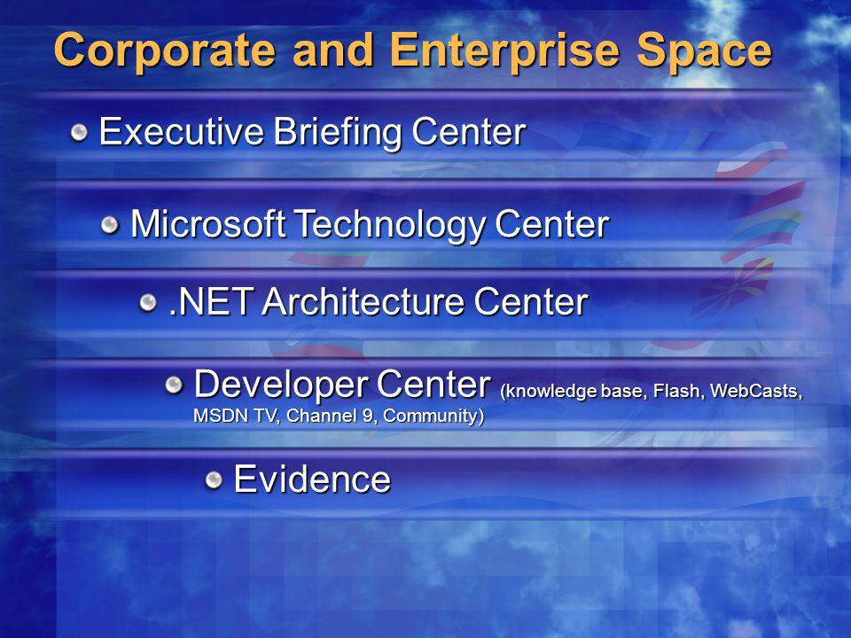 .NET Architecture Center Developer Center (knowledge base, Flash, WebCasts, MSDN TV, Channel 9, Community) Microsoft Technology Center Evidence Execut