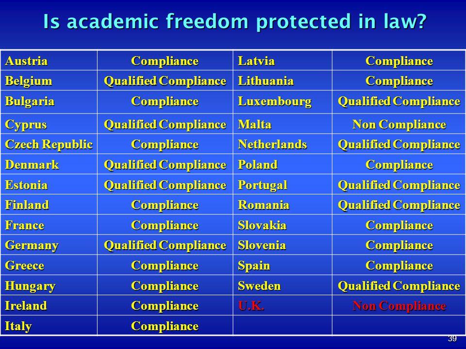 39 AustriaComplianceLatviaCompliance Belgium Qualified Compliance LithuaniaCompliance BulgariaComplianceLuxembourg Cyprus Malta Non Compliance Czech R